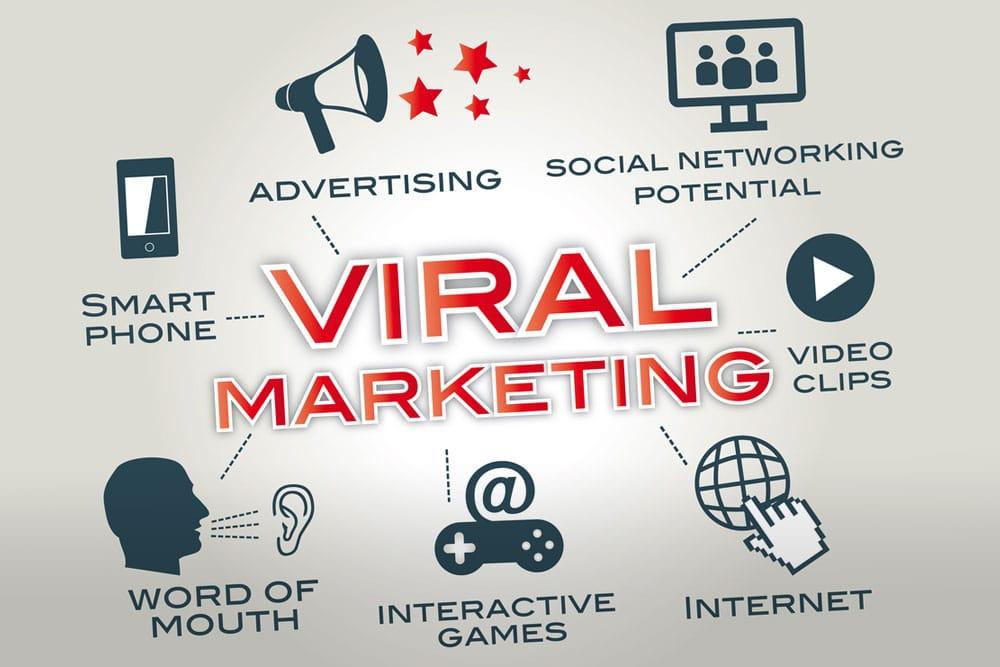 viral Marketing hay